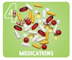 Medications